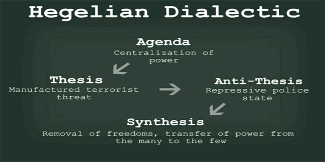 The Hegelian Dialectic: Government Is In The Business of Staging Crisis – Problem – Reaction – Solution