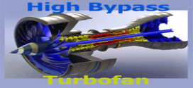High Bypass Turbofan Jet Engines, Geoengineering, And The Contrail Lie