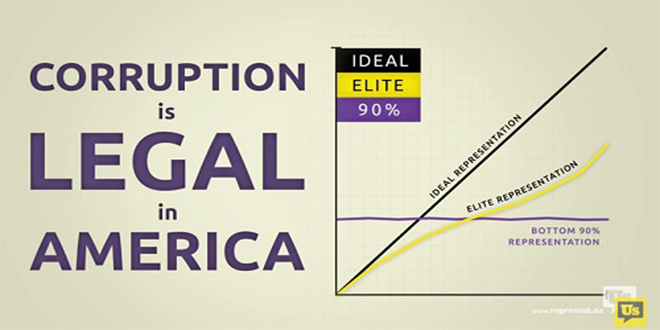 Video: Corruption is Legal in America