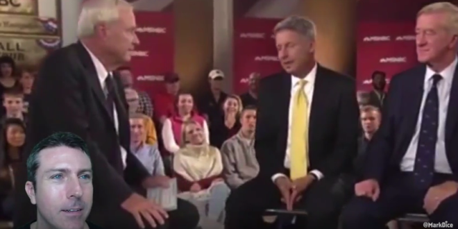 Gary Johnson Can't Name a Single World Leader from Another Country